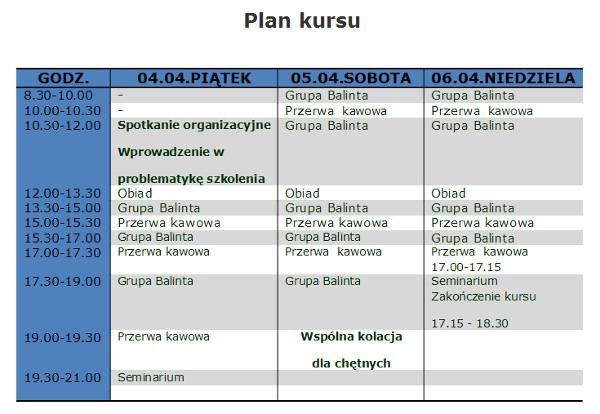 plan balint